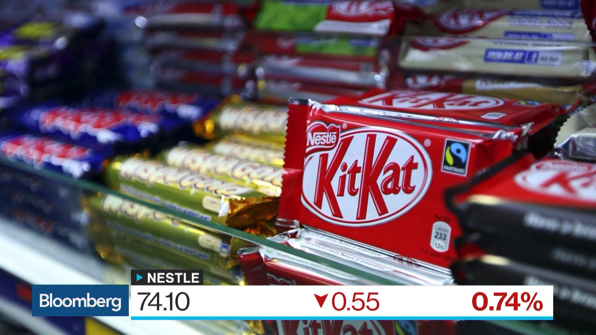 nestle sales forecast Nestle sa (nesneb) said thursday its sales fell in the first nine months partly due to divestments, and confirmed its sales guidance for the year sales.