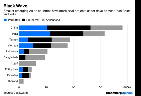 Coal's Belt and Road Links Are Crumbling