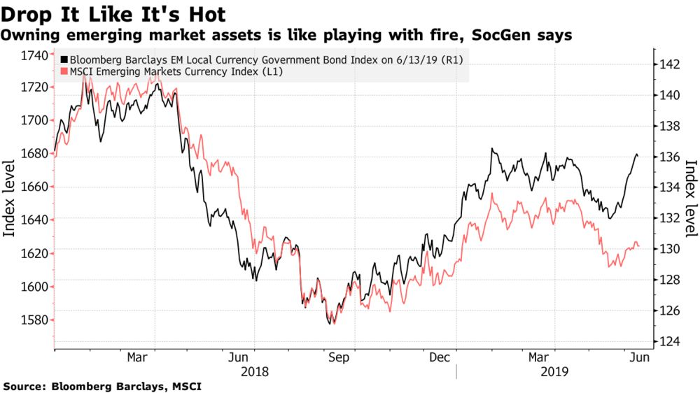 Owning Emerging-Market Assets Is Playing With Fire, SocGen Says