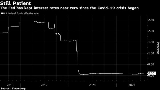 Fed to Stress Patience on Scaling Back as Virus Threat Lurks