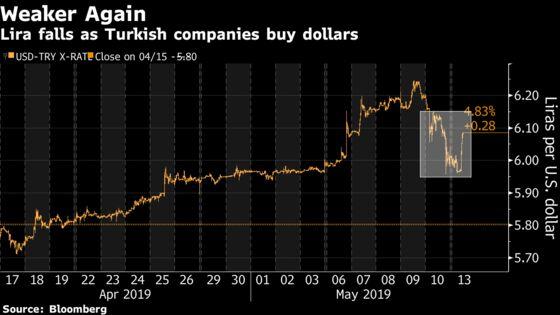 Lira Tumbles as Turkey CorporationsRushto Buy Dollars
