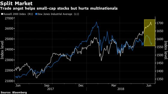 Trade Is an Afterthought in Stock Market Still Glued to Earnings