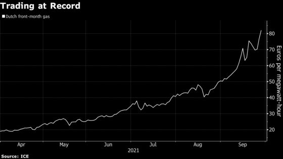 European Energy Prices Pare Record Gains in Crisis-Led Rally