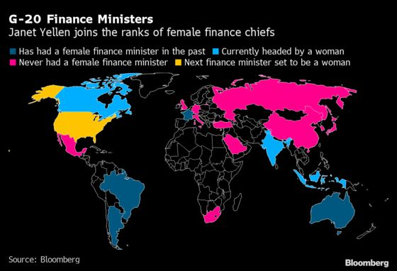 More Bastions of Economic Power Are Escaping Sole Grasp of Men