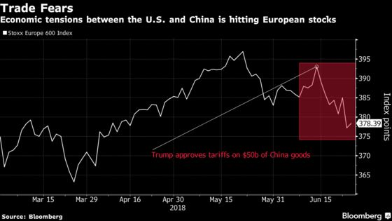 Europe Stocks Rebound After Plunge as Investors Eye Trade Talks