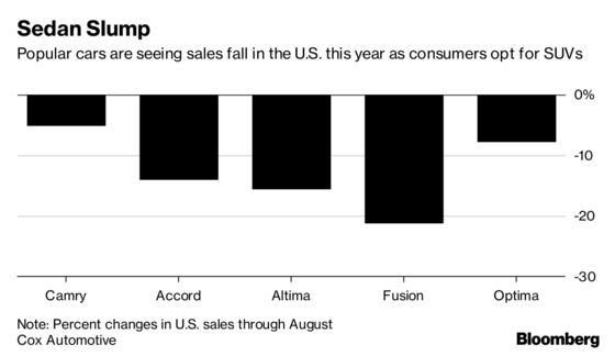 Nissan Says America's Car Market Has Finally Hit Bottom