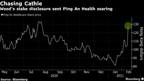 Cathie Wood Copycats Trigger $3 Billion Surge in Ping An Health