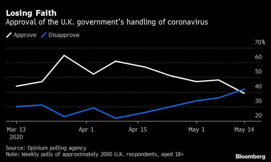 Coronavirus Is a Stress Test Many World Leaders Are Failing