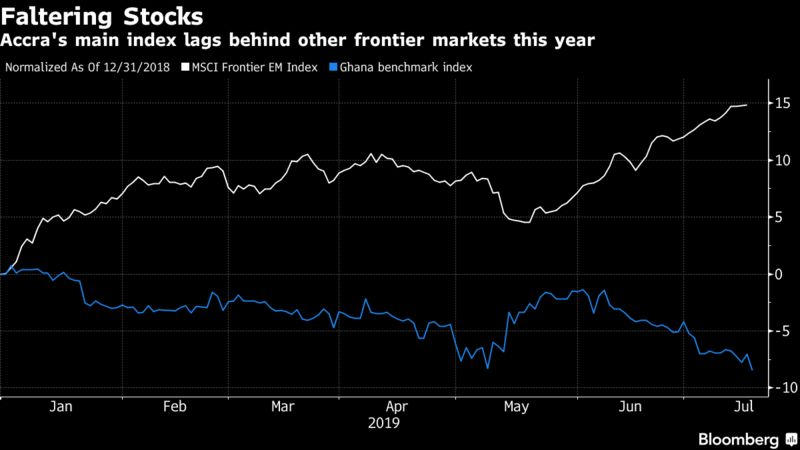 Accra's main index lags behind other frontier markets this year