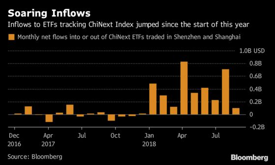 China's Big Insurers Put Faith in Small-Cap Stocks Revival