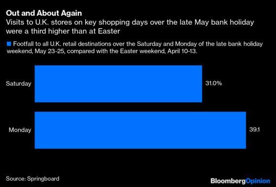 Long Lines at IkeaDon't Spell Retail Boom