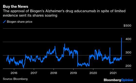 Approving Biogen's Alzheimer's Drug Is a Big Mistake
