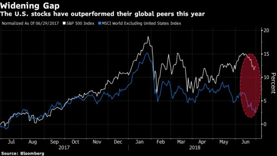 Bulls Count Blessings After U.S. Stocks Eke Out Gain in First Half