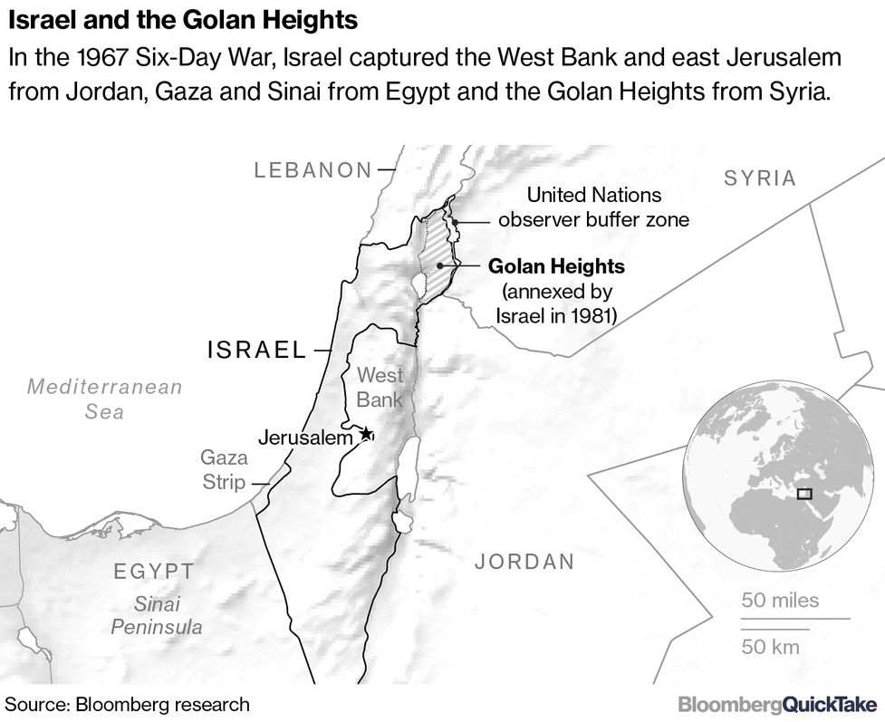 The Golan Heights: Why They Matter to Syria, Israel, and Trump