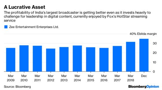 A TV Drama Spawned in India's Financial Shadows