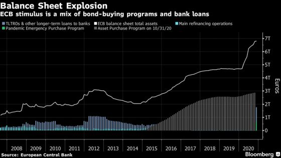 ECB's Muller Says Ultra-Cheap Loans Are Key for Next Stimulus