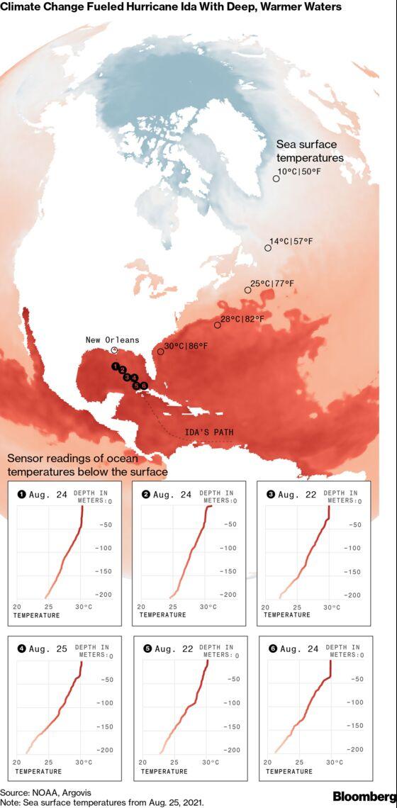 Climate Change Fueled Hurricane Ida WithWarm, Deep Seawater