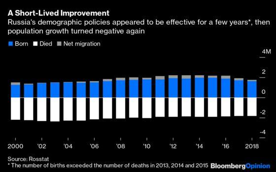 Making Babies to Grow Economies Won't Work