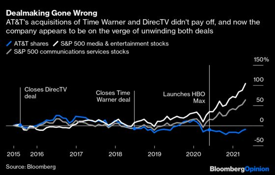 Is AT&T Giving Up on HBO Max?