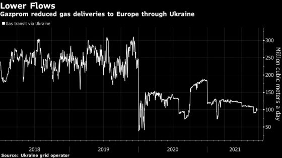 Why Gas Giant Russia Is No Quick Fix for Europe's Energy Crunch