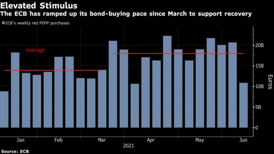 Lane Downplays Urgency of September Meeting for ECB Shift