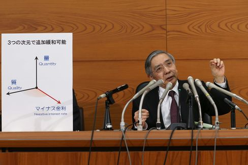 The Bank of Japan governor's major additions to stimulus in 2013 and the following year were unequivocally good for equities, sending the Topix index up as much as 67 percent through an August peak.