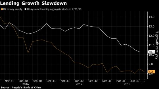 China Faces a Bleaker End to 2018 as Central Bank Cuts Reserve Ratio Again