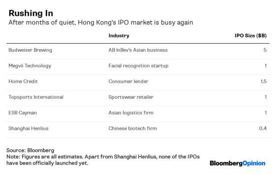 Hong Kong IPOs Rushto Beat the Clock