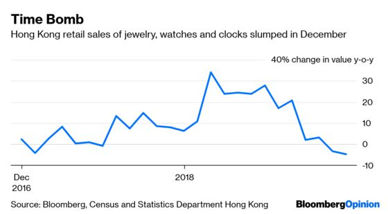 Hong Kong Malls Offer Shelter From the Retail Gloom