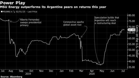 Moon-Shot Bets on Junk Power Bond in Argentina Bring a Windfall