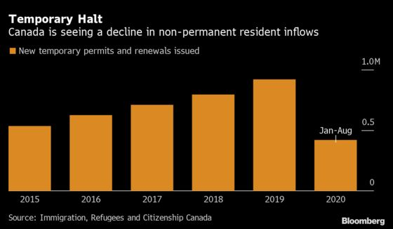 Canada Expands Citizenship to Foreigners in Bid to Stem Exodus