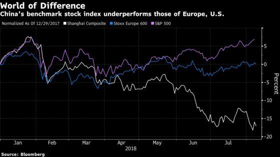 U.S. Stocks Halt Rally, Dollar Slips With Crude: Markets Wrap