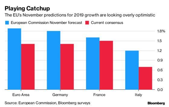 Brussels Edition: Deutsche Bank Explains