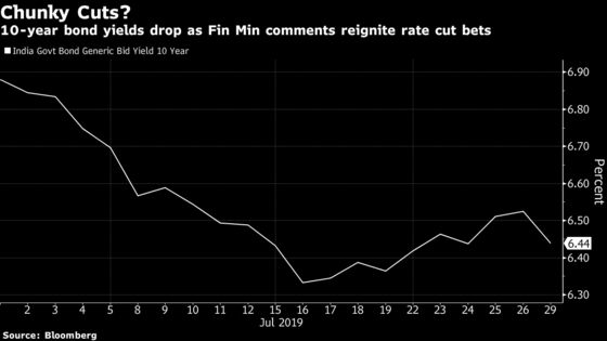 Best Asia Bond Rally Bolstered as India Minister Seeks Rate Cuts