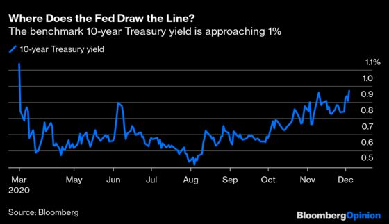 Will 1% Yield Force the Fed Into Curve Control?