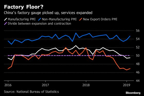 China Manufacturing Shows Resilience Amid Trade War, Slowdown