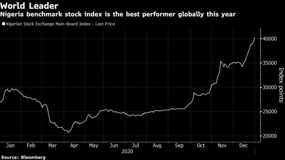 Nigeria Stocks End Year as World's Best With 50% Gain