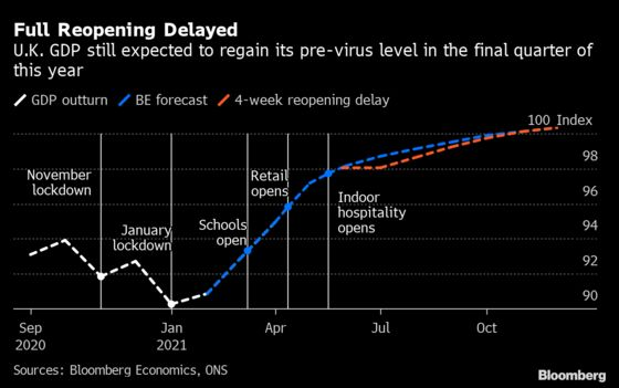 Charting the Global Economy: Fed Pulls Up Expected Liftoff Date