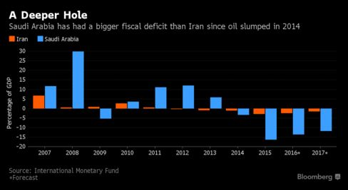 Saudi Arabia, Iran stifle production deal at OPEC