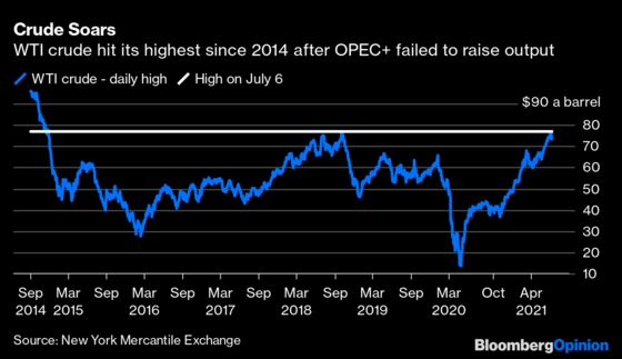 OPECIs Letting the Oil Bears Play