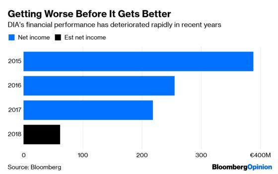 A Russian Billionaire's $1.7 Billion Grocery Spree