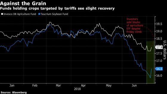 Investors Flee Agriculture ETFin the Middle of the Soybean Tariff Fight