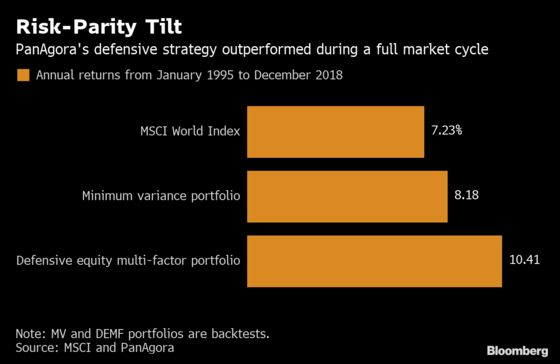 Quant Famed for Ray Dalio-Like Trades Has Battle Plan for Stocks