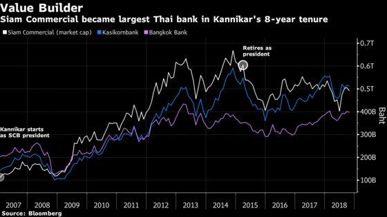 Turnaround Queen Helps Create Billionaire Family in Thai IPO