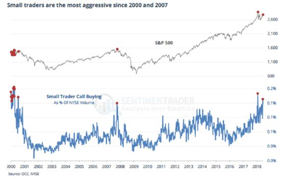 Shaken by Trump Threat, U.S. Stock Traders Again Keep Their Cool