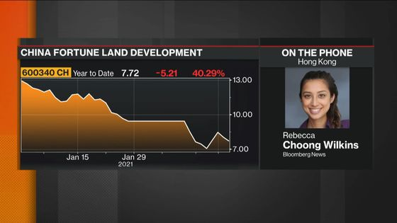 China Fortune Land Becomes First Victim of 'Three Red Lines'