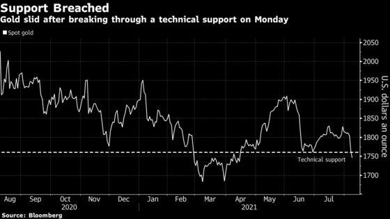 U.S. Stocks Decline Amid Stimulus, Virus Concern: Markets Wrap