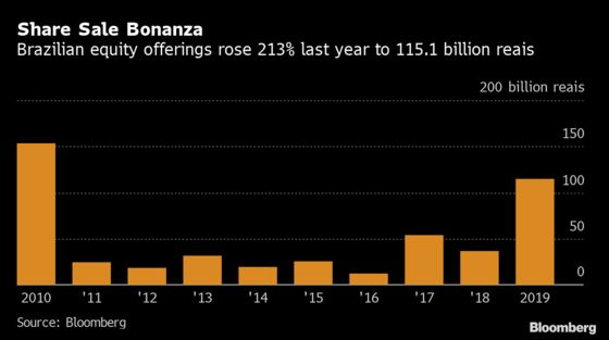 Brazil Pushes Its Great Downsizing and Rakes In $5.2 Billion