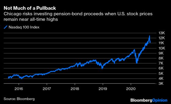 Chicago's Pension-Bond PlanCould Use a FAANG Rout