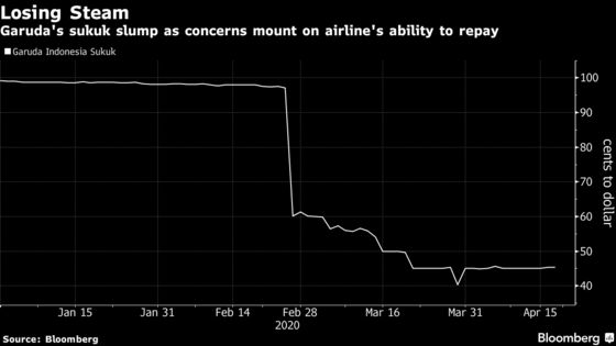 Indonesia Drafts $1 Billion Rescue Plan to Save Flag Carrier
